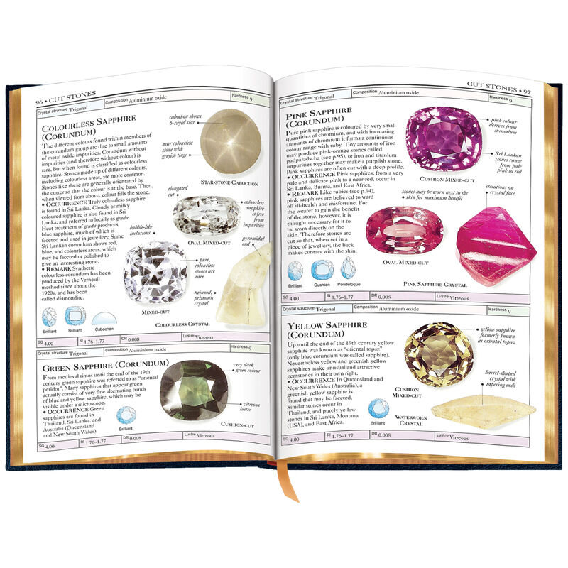 3691 Gemstones b spr1