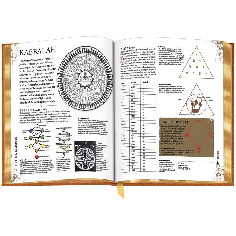 Signs & Symbols images 3668 g Spr7 WEB